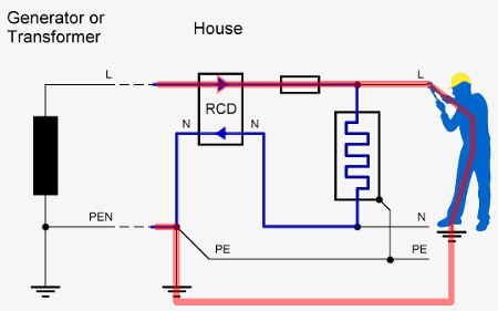 Rcd Circuit Diagram | Frank S Training Course