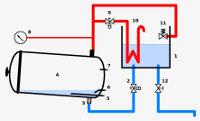 autoclave schematic diagram frank's hospital workshop tig welding schematic diagram