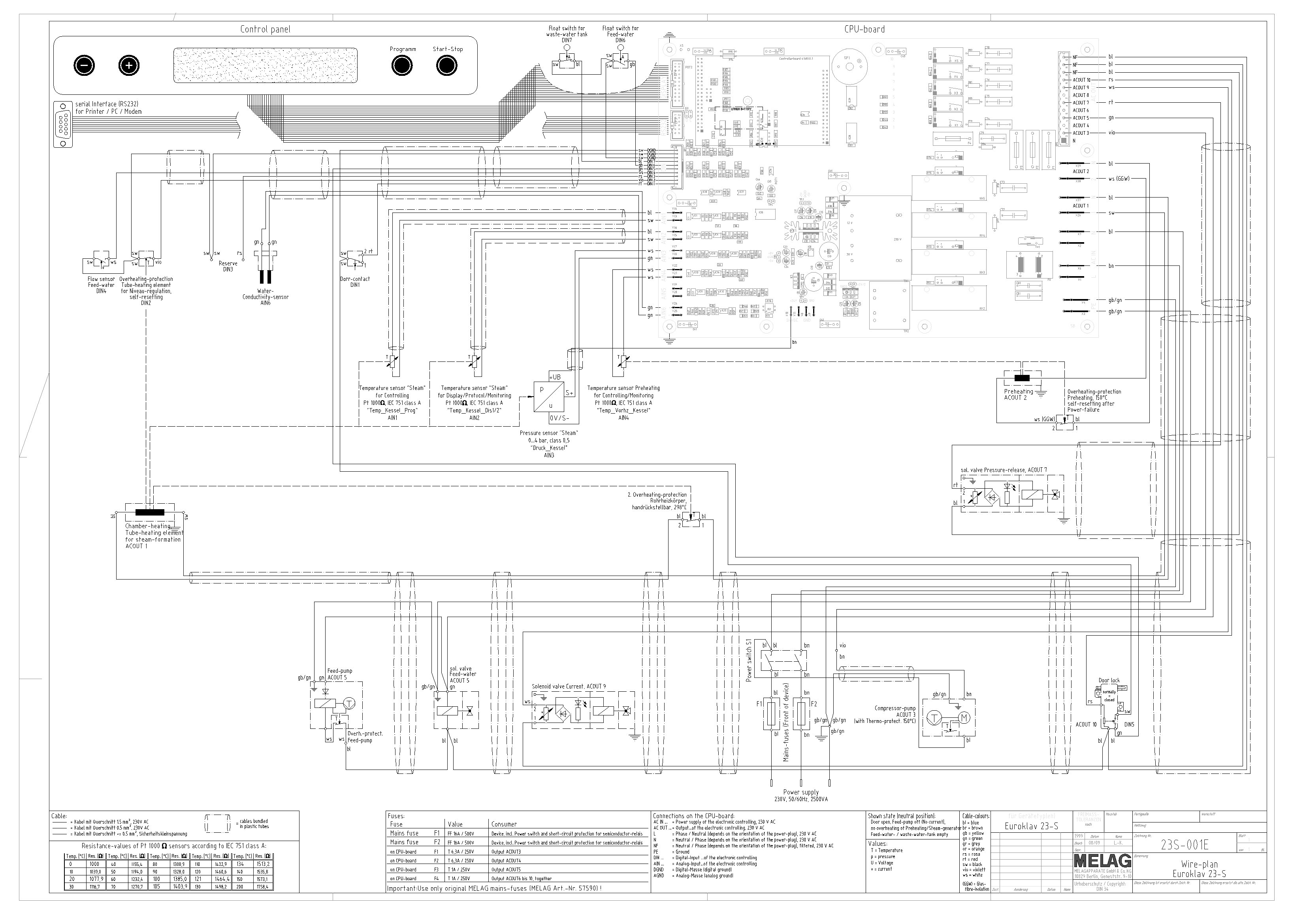 Melag_23 S_ _Wire_plan frank's autoclaves Light Switch Wiring Diagram at creativeand.co