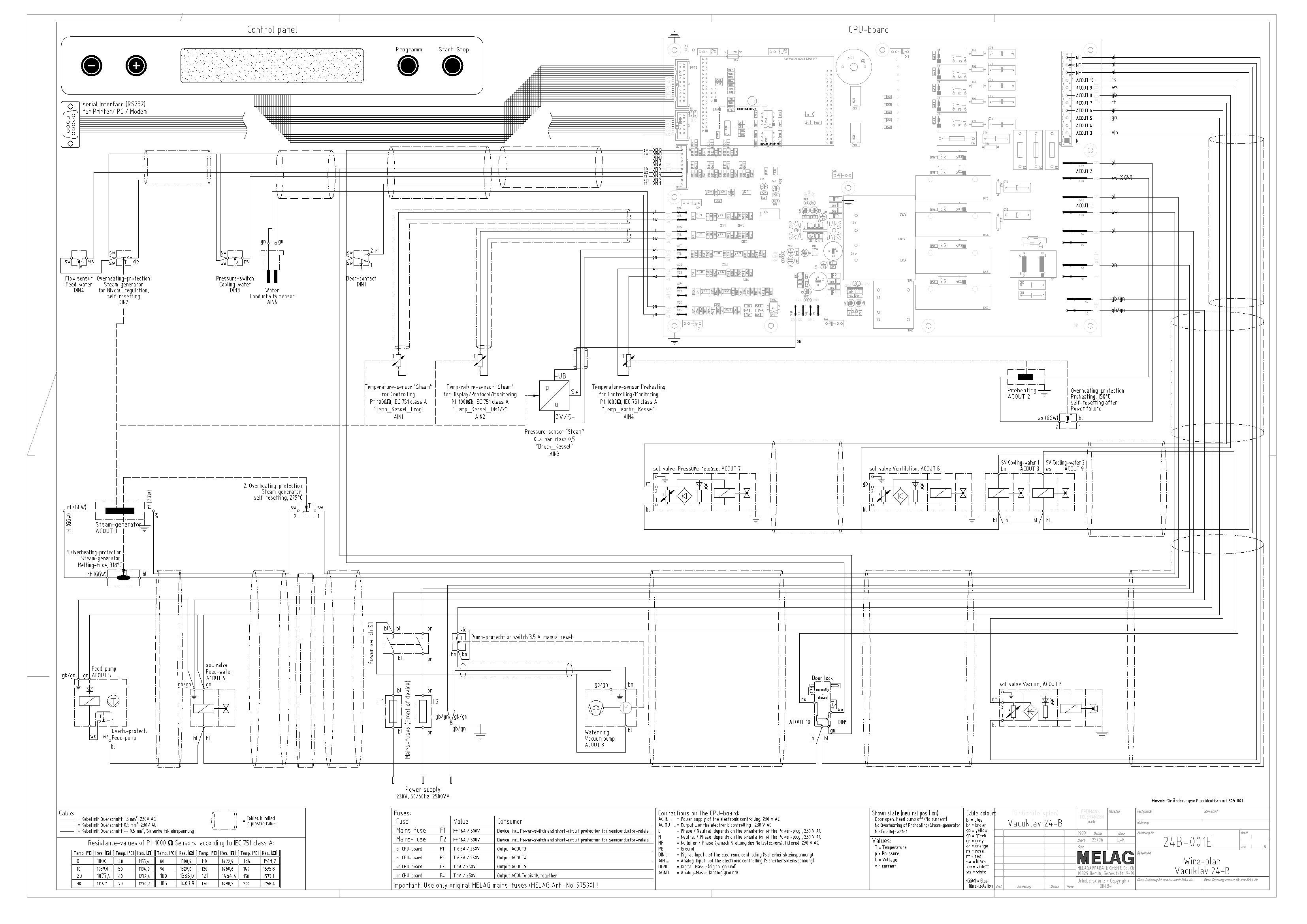 melag euroklav 23 vs service manual