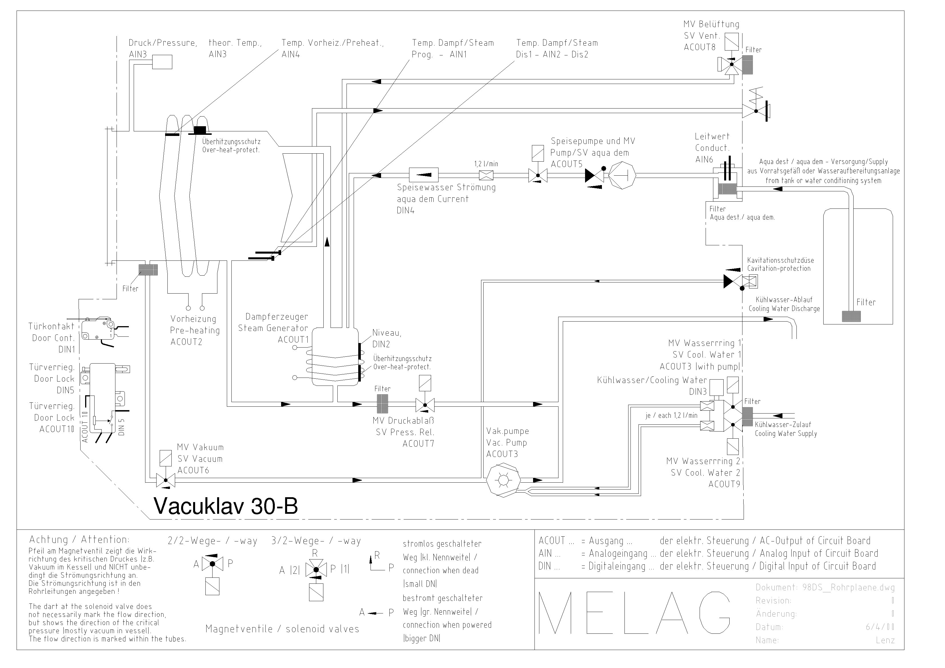 midmark m11 ultraclave wiring diagram