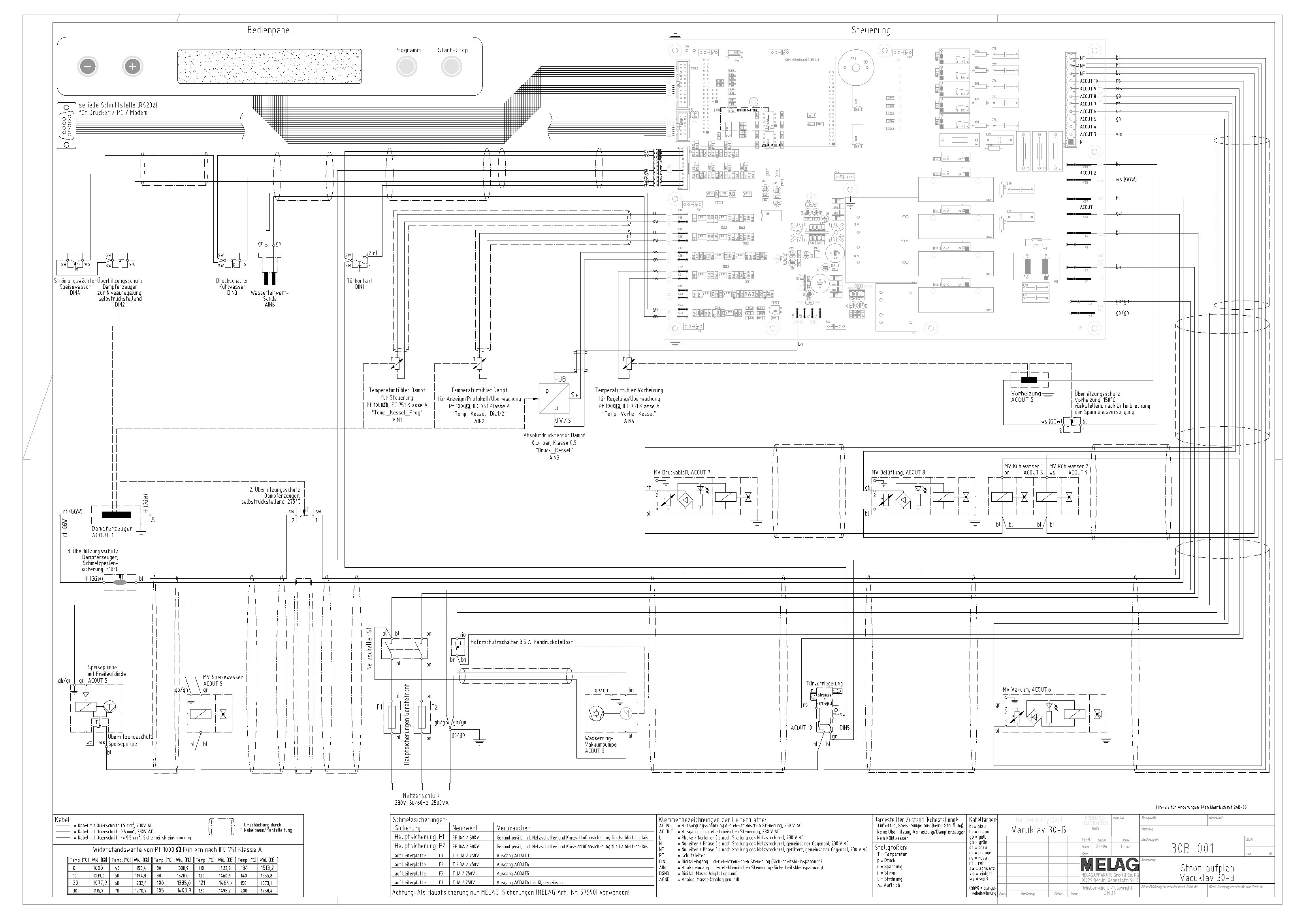 Melag_30 B_ _Wire_plan frank's autoclaves Light Switch Wiring Diagram at mifinder.co