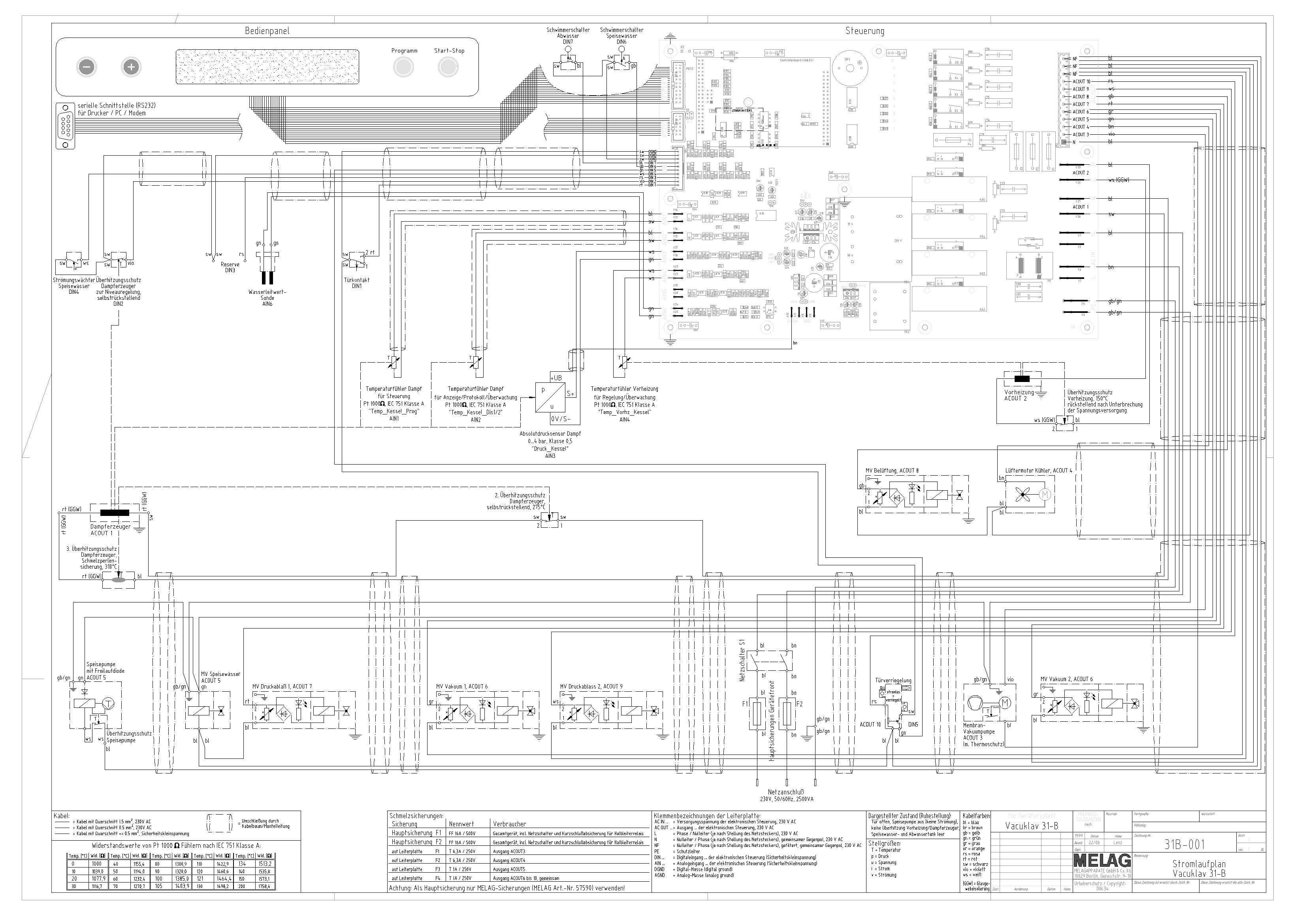 Melag Cliniklav 25. Pipe diagram